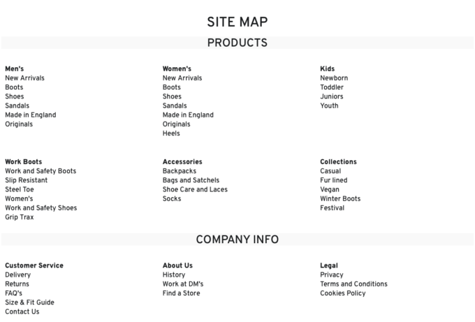 Screenshot, site map with 3 levels of depth